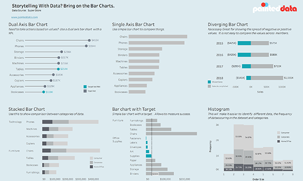 Tableau Bar chart types